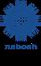 NEBOSH PNG med